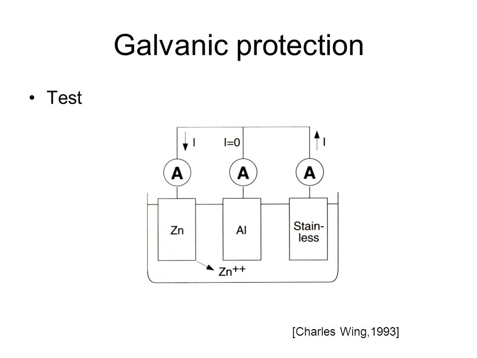 Galvanic protection Test [Charles Wing,1993]